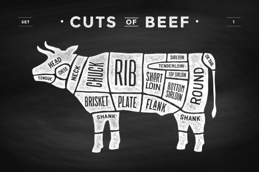 cuts of beef on a black background